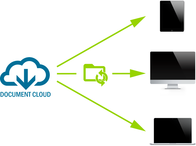 The SIGRIST Document Cloud for offline preparation of media