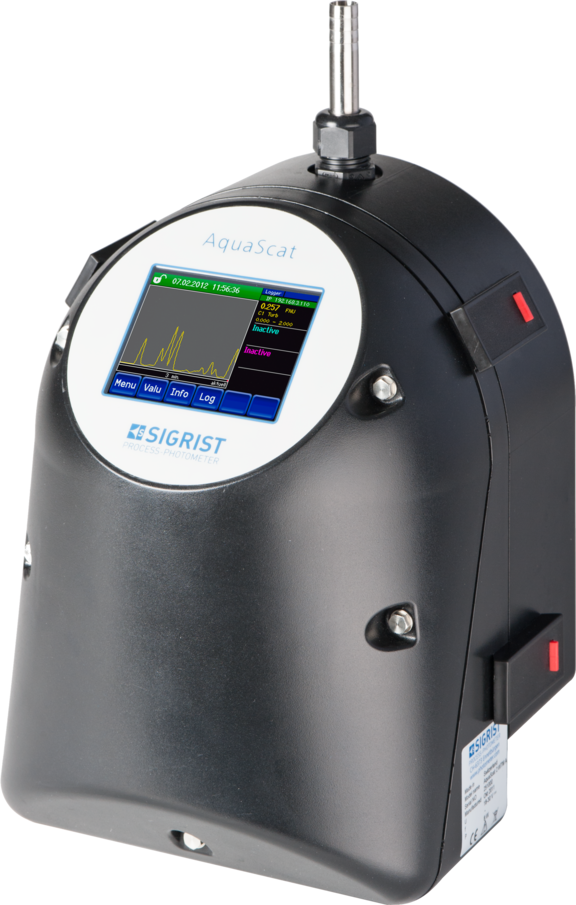 Sigrist process photometer